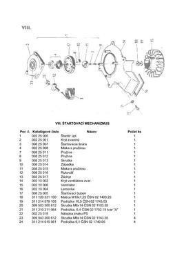 Matice M10x1,25 ventilátoru